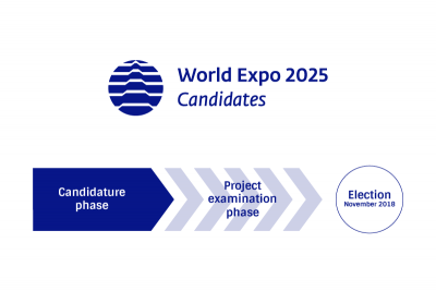 List of Candidates for World Expo 2025