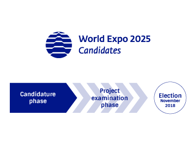 World Expo 2025 host country to be elected on 23 November
