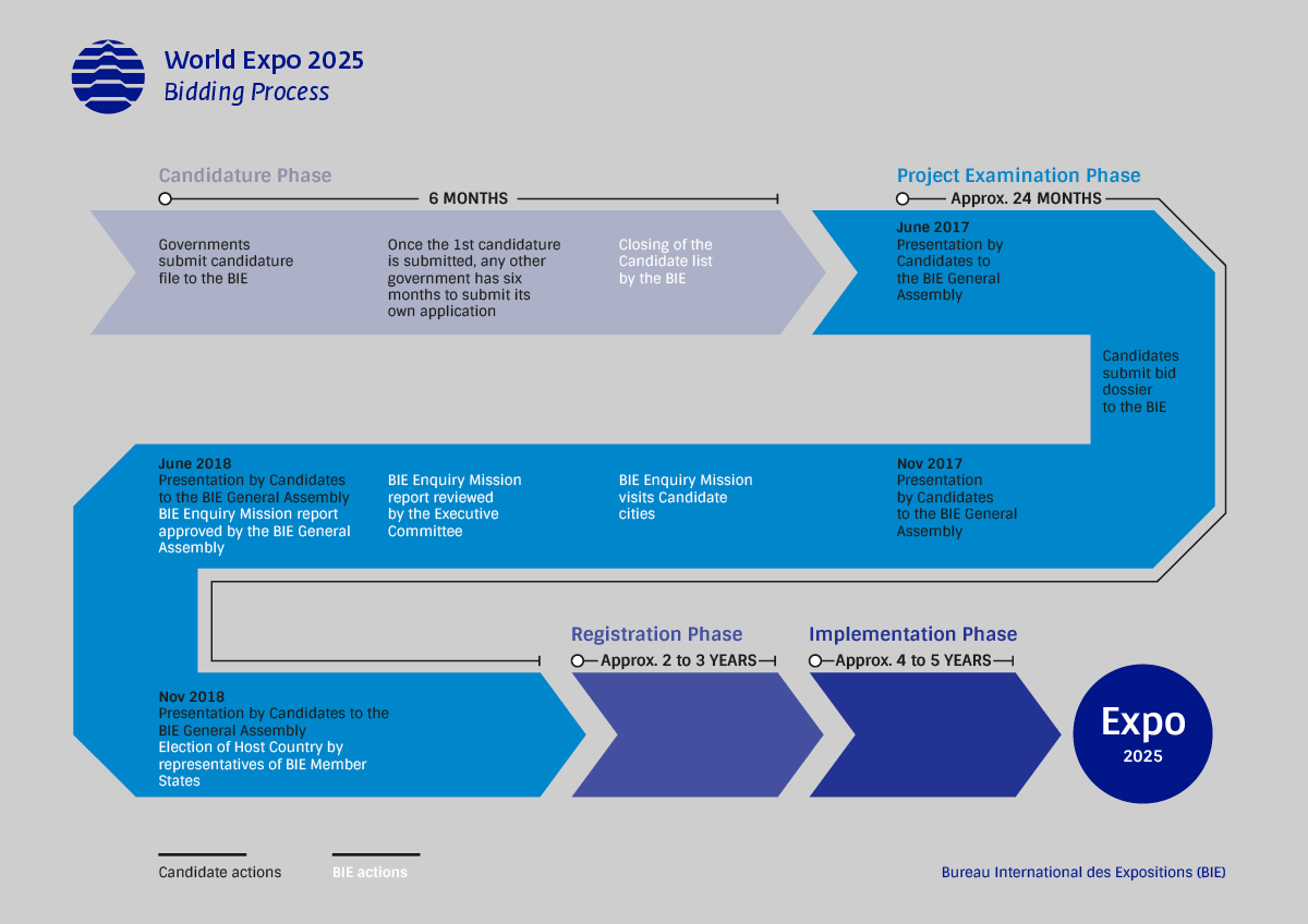 World Expo 25 Eng Jun17